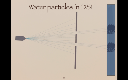 DSE water particles