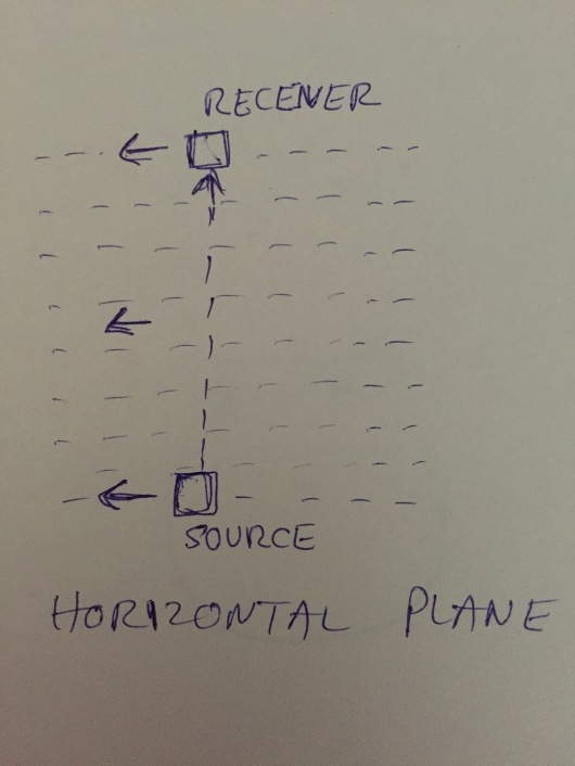 photon fired in horizontal plane